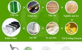 Quy trình sản xuất khăn sợi tre Suka